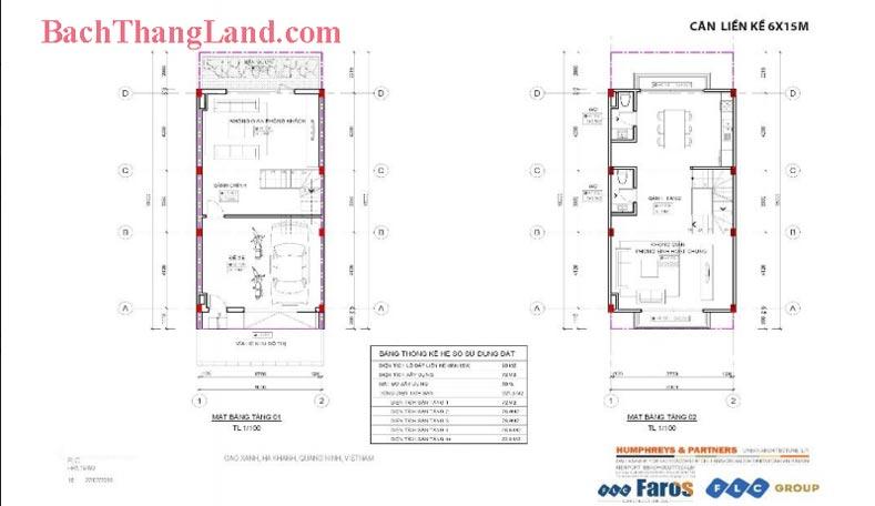 Thiết kế mặt bằng liền kề 90 m2 FLC Tropical City Hạ Long